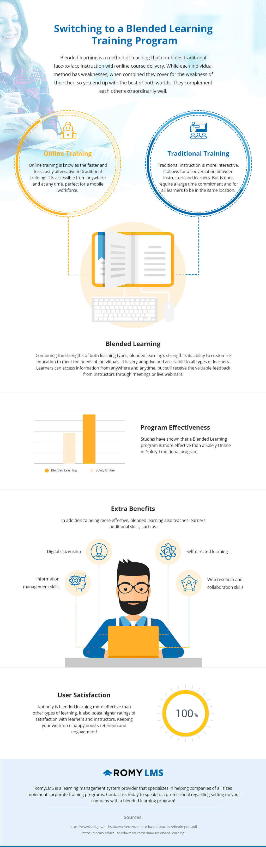 RomyLMS - Blended Learning Infographic